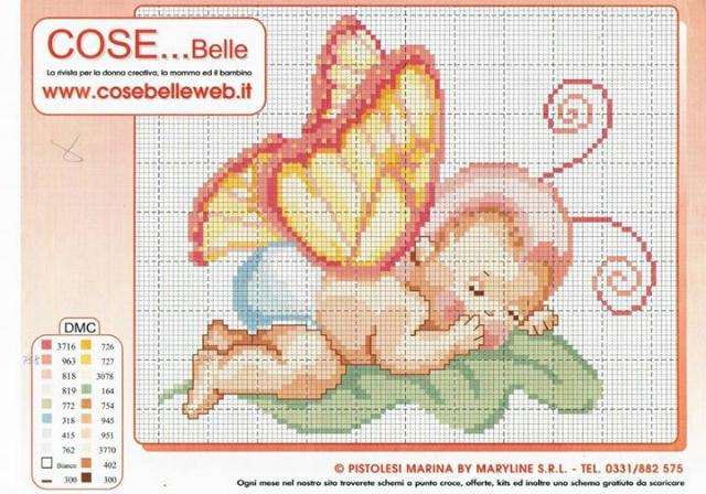 Bimbo a a farfalla bertafilava for Idee punto croce bimbi