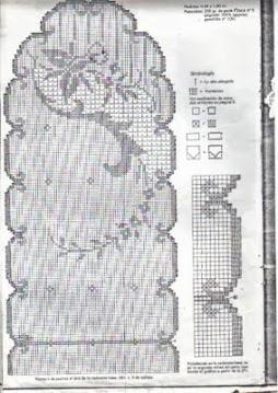 53 schemi filet per centri e tende bertafilava - Centri uncinetto camera da letto ...
